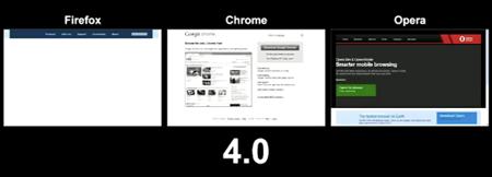 Firefox vs. Chrome vs. Opera